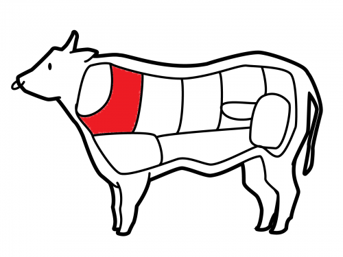 牛の部位肩ロース