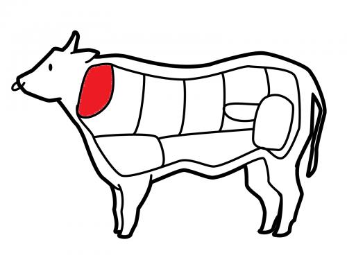 牛の部位ネック